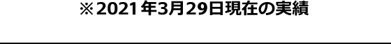 卒業者数782名 ※2021年3月29日現在の実績